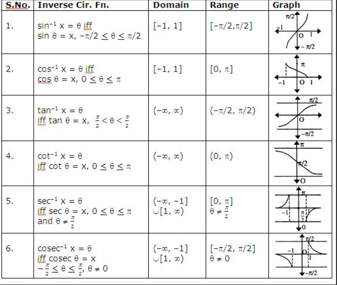 Category: Graphing - LHS Precal (diff)